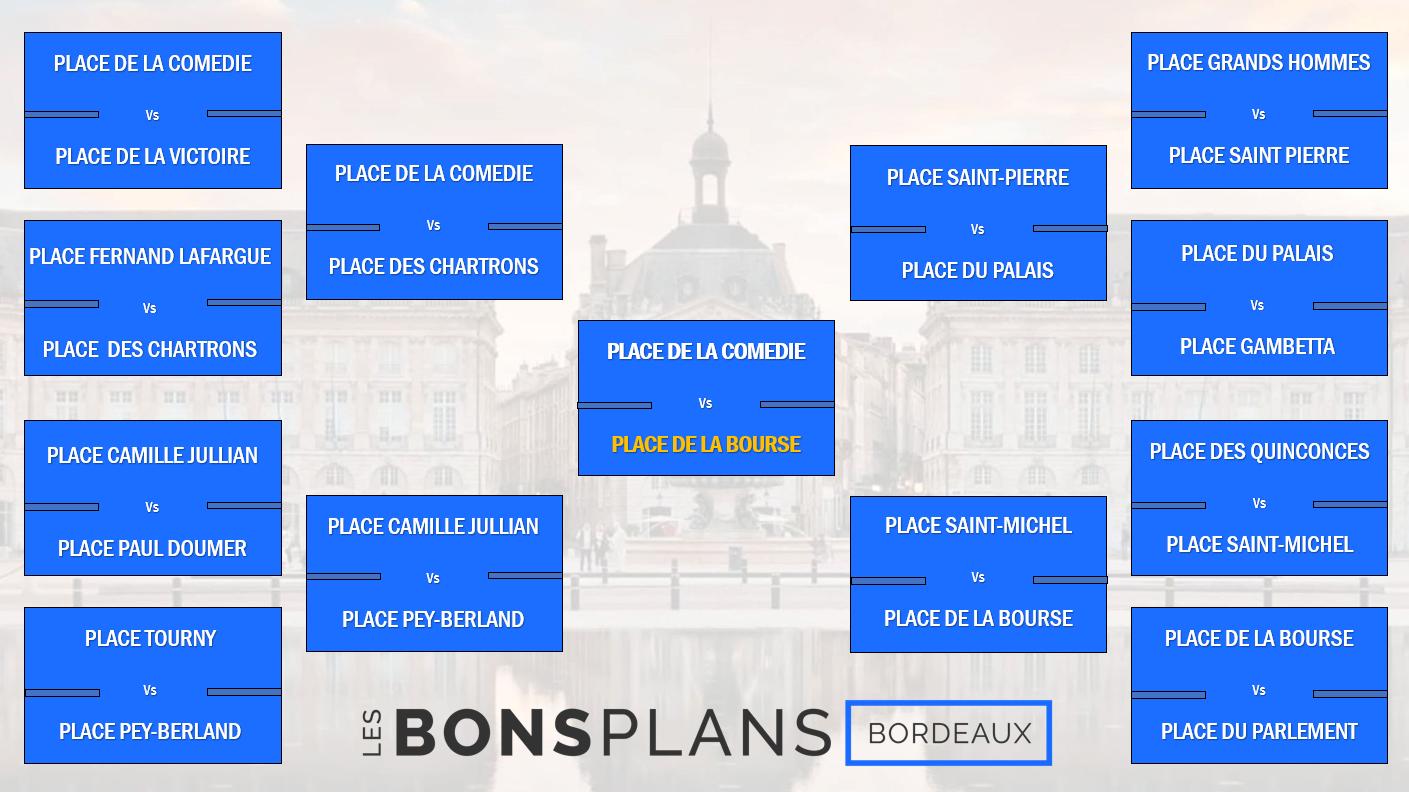 Les Bons Plans à Bordeaux vous présentent : la plus belle place de Bordeaux est la Place de la Bourse !
